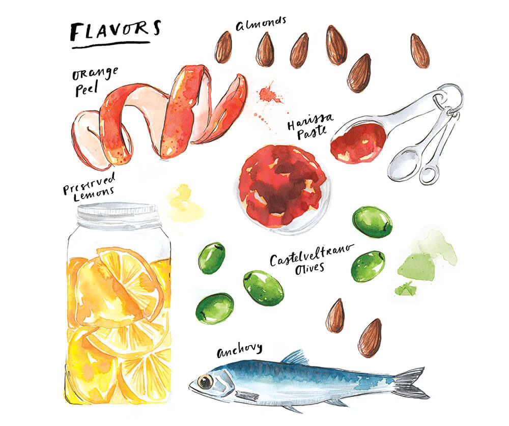 Flavors illustration